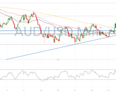 Key AUD/USD Levels to Watch