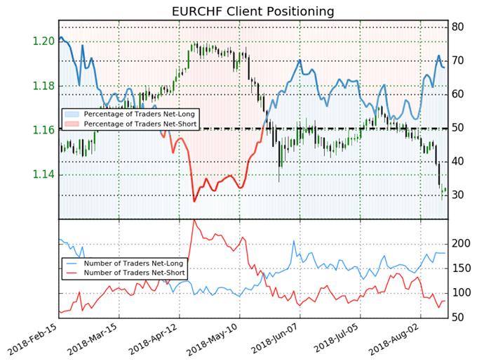 Euro Sells Off on Fragile Emerging Market Rebound - US Market Open