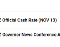 25bp Rate Cut and Dovish Guidance to Drag on NZD/USD