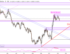 GBP/USD Price at Turning Point, Trade Uncertainty to Boost Yen?