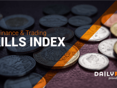 The Financial & Trading Skills Index