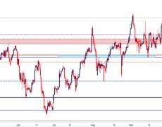 US Dollar Technical Outlook: EUR/USD, GBP/USD, AUD/USD, USD/JPY