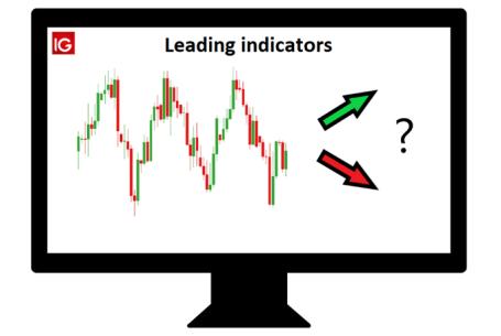 indikator teknis forex dijelaskan