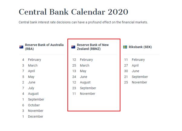 Central Bank Calendar