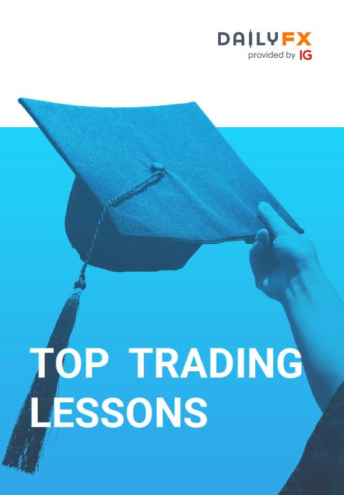 Лучшие уроки трейдинга