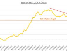 British Pound Braces for Brexit Turmoil. General Election Ahead?
