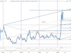 Dollar vs Mexican Peso Technical Price Outlook: USD/MXN Rally at Risk