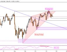 USD/JPY, AUD/USD, NZD/USD Rates Sink as HK Bill Fuels Trade War