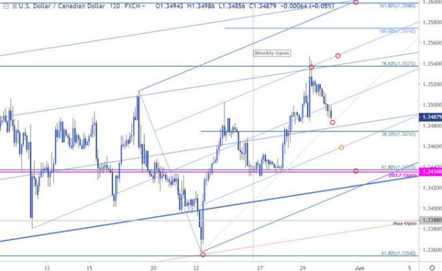 Canadian Dollar Price Outlook: USD/CAD Breakout Stalls- Loonie Levels