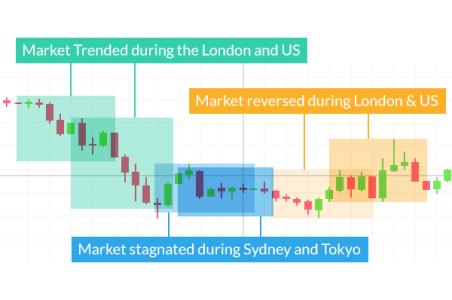 perbedaan antara perdagangan forex dan pasar saham
