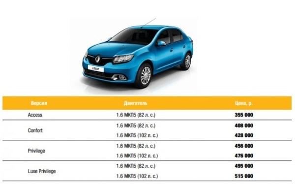 New Renault Logan 2014 — бортжурнал Renault Logan ☆Senya ...