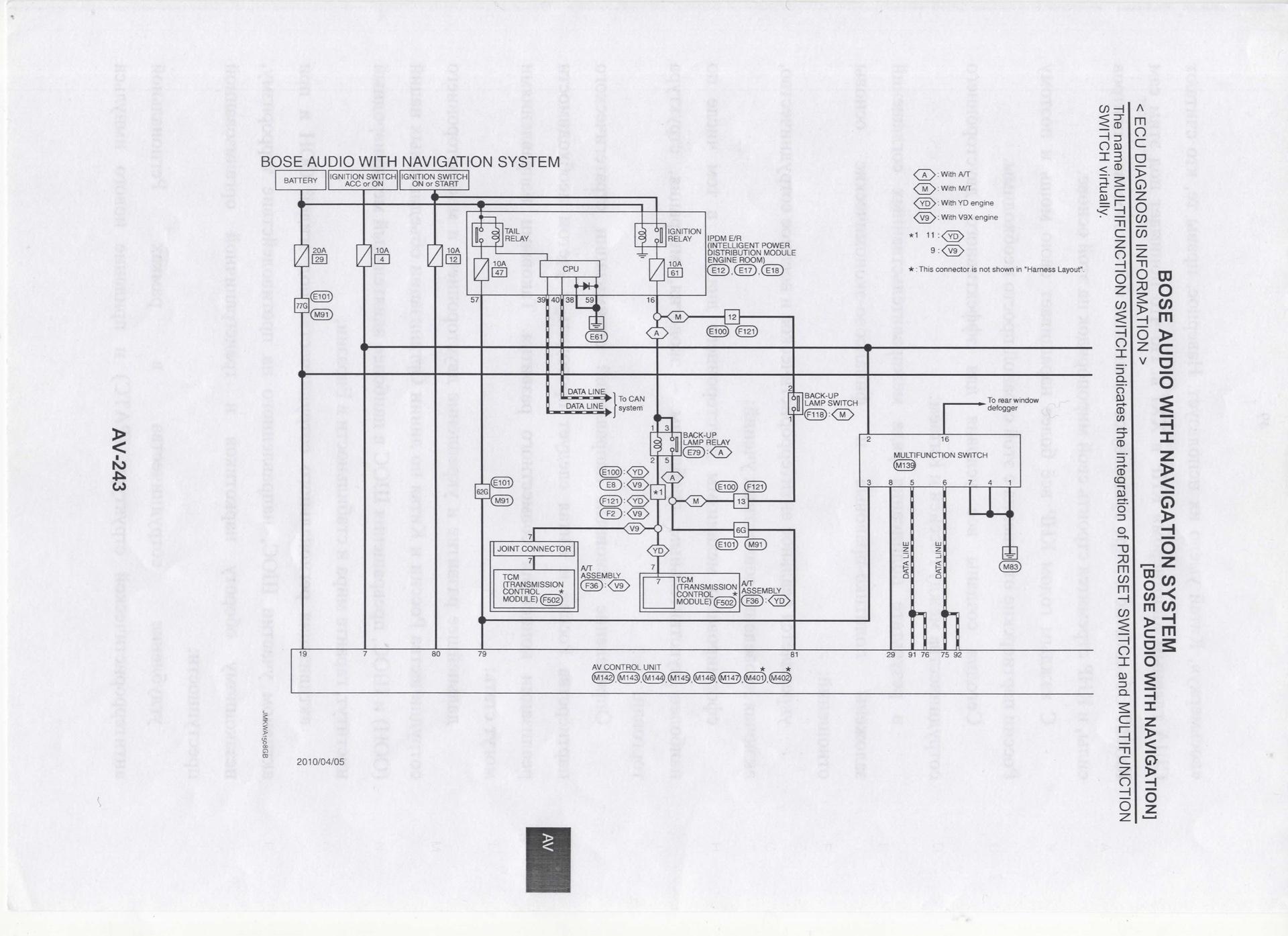Nissan Tiida Wiring Diagram