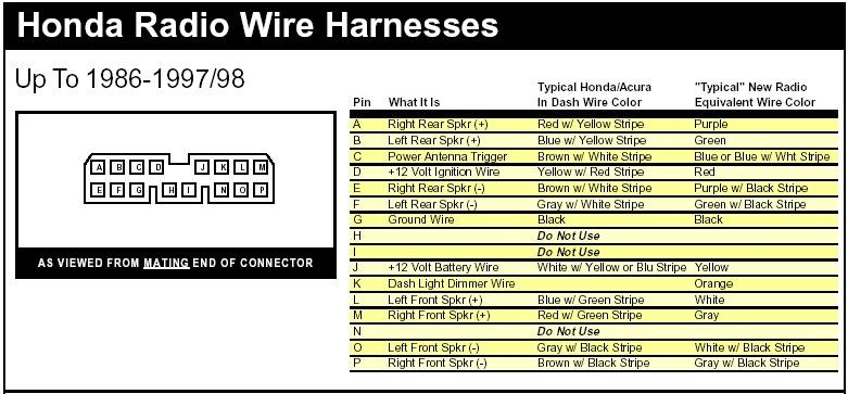 50699d2s 960?resize=665%2C309&ssl=1 wiring diagrams for 93 honda civic stereo readingrat net 1993 honda accord stereo wiring diagram at eliteediting.co