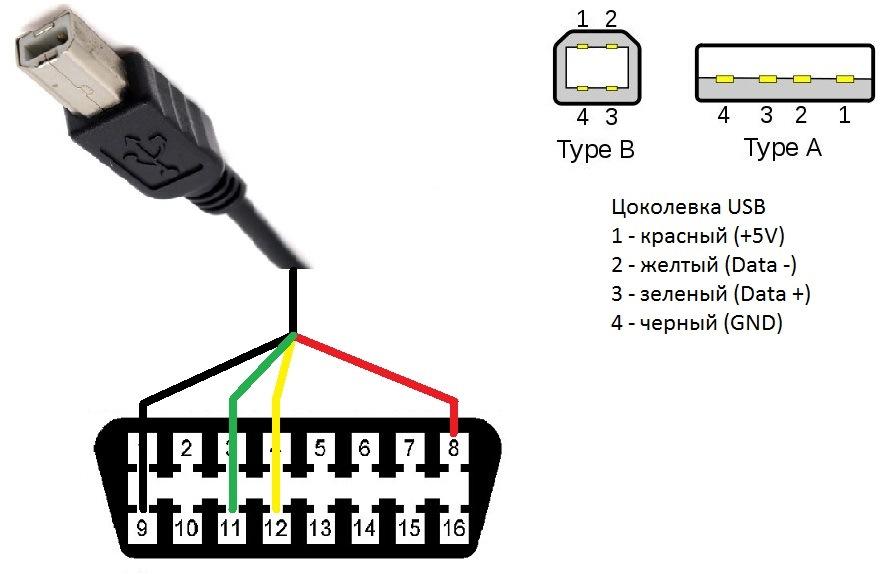 557facas 960?resize\=665%2C427\&ssl\=1 obd2 to usb wiring diagram obd1 connector diagram, usb to obdii obd2 to usb wiring diagram at aneh.co