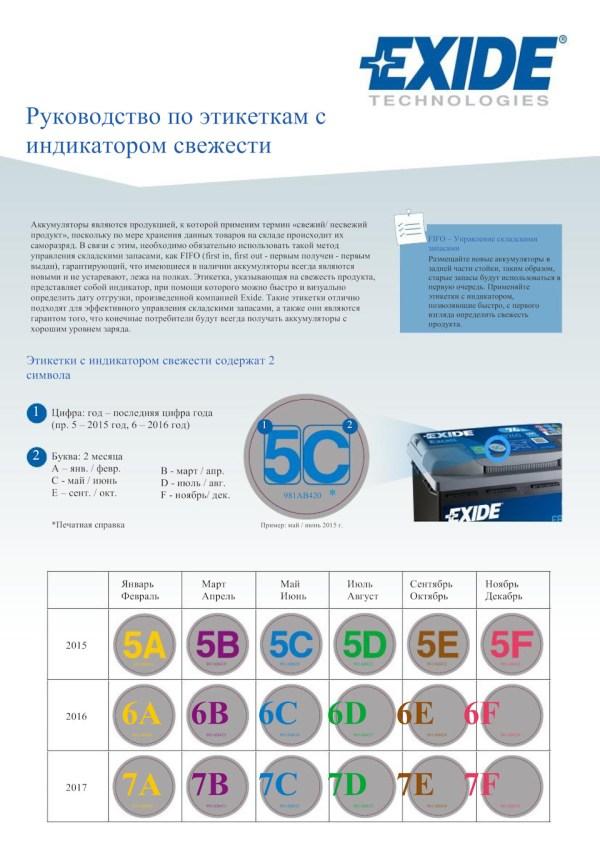 Маркировка даты выпуска аккумулятора — DRIVE2