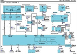 Cruise control — Wiring diagram — logbook KIA Cerato LPG