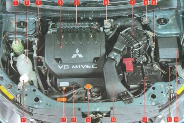 Блок предохранителей Mitsubishi Outlander XL бортжурнал