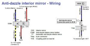 Interior antidazzle rear view mirror — 7N0 857 511 L SMA