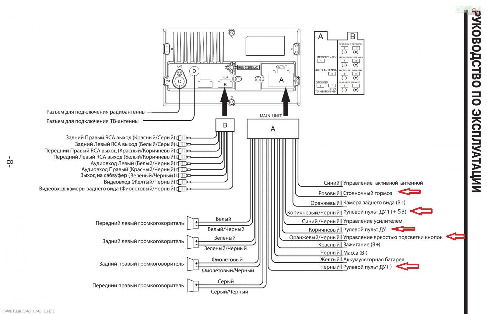 File Dual Cd770 Wiring Harnes Diagram