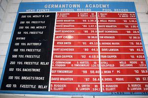 Germantown Academy recordboard