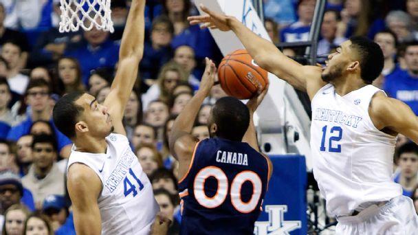 NCAA Mens College Basketball Teams Scores Stats News