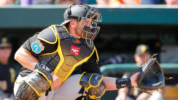 Early Projection for 2019 Payroll - The Point of Pittsburgh