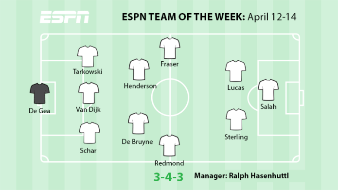ESPN Team of the Week