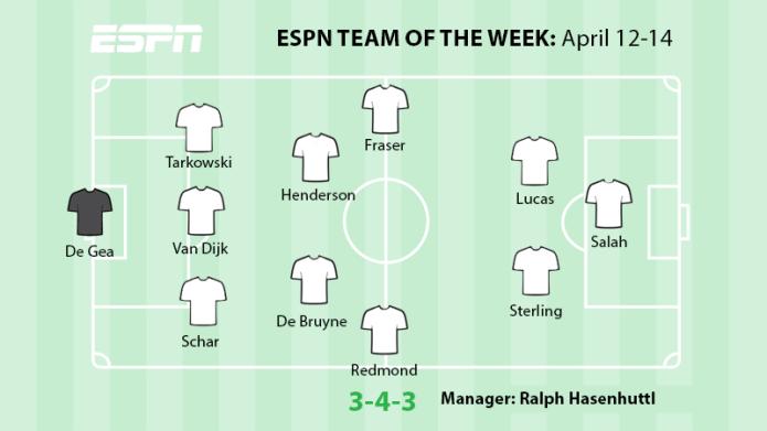 ESPN Team of the Week