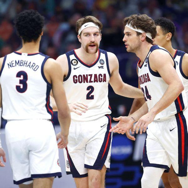 Gonzaga betting favorite to take title next year