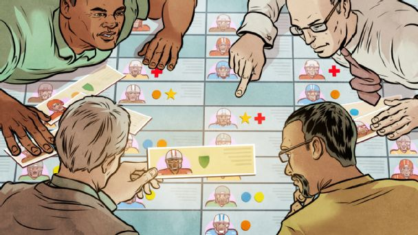 NFL draft board building 101: Inside the secretive yearlong grind