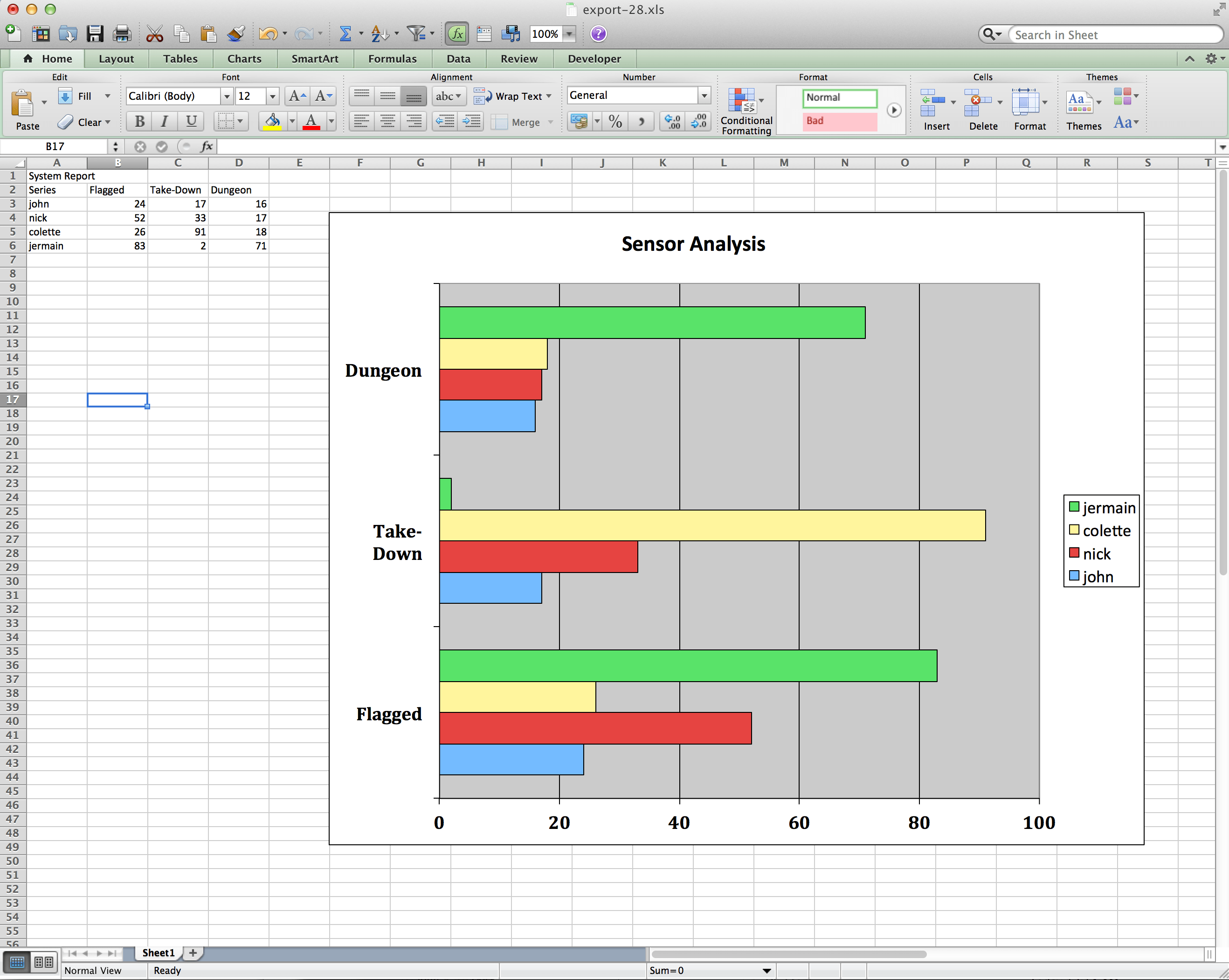 Openxls Java Excel Spreadsheet Sdk