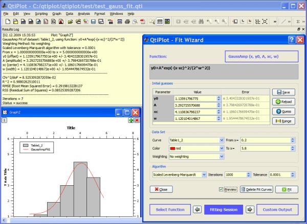 QtiPlot download | SourceForge.net