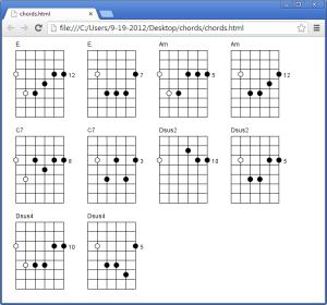 Guitar Chord Diagram Maker download | SourceFe