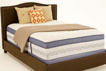 Unclaimed Freight Furniture Furniture Stores In Fargo