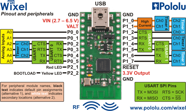 Pololu  1a Module Pinout and Components
