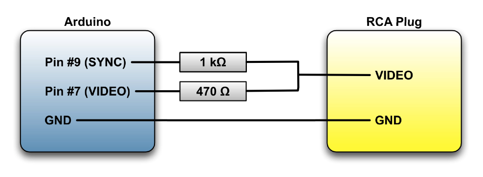 wiring__1u79go__?resize\\\\\\\\\\\\\\\=665%2C244 vga cable colour diagram wiring diagram shrutiradio vga wiring diagram colours at pacquiaovsvargaslive.co