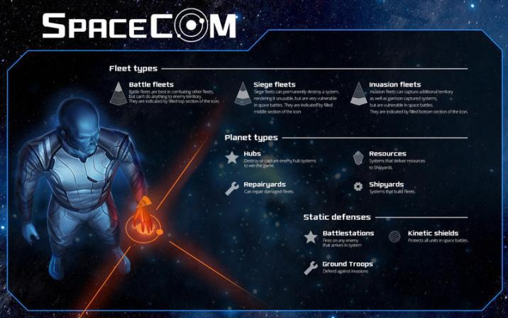 1_Spacecom.jpg