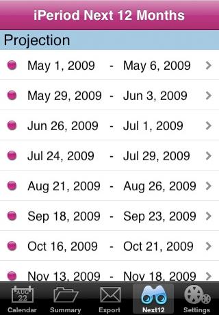 iPeriod (Period Calendar)