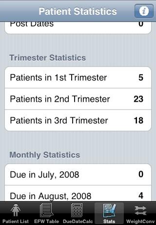 OB Patient Tracker