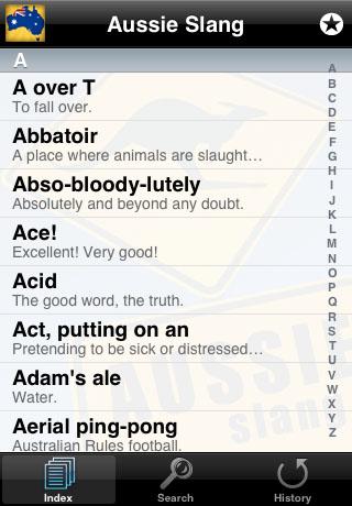 Aussie Slang (Australian Slang) Dictionary