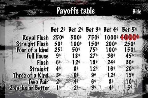 Video poker Death Man Jacks and Better (en español)
