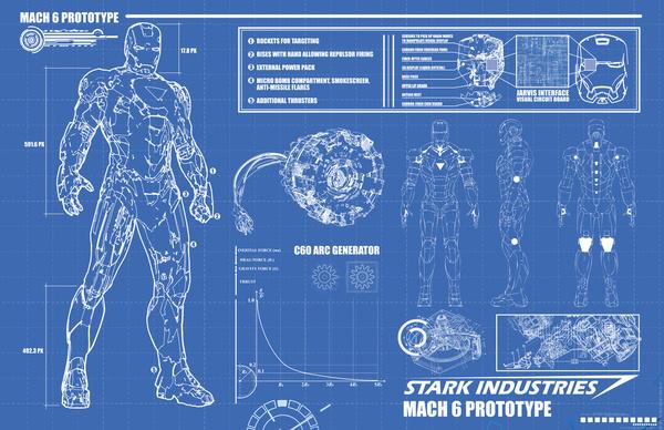 Industries 42 Official Blueprint Stark Iron Man Mark