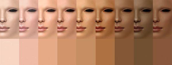Fototipos Cutaneos Cursos Bienestar Integral