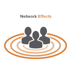 networkeffects