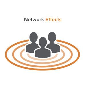 networkeffects