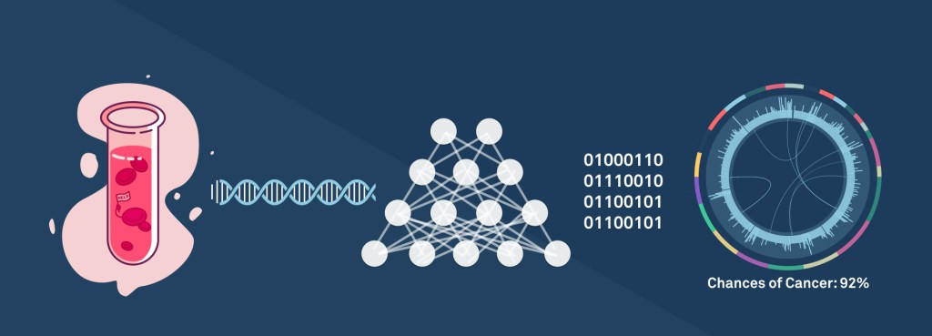 adaptivegeneticsengine_freenome