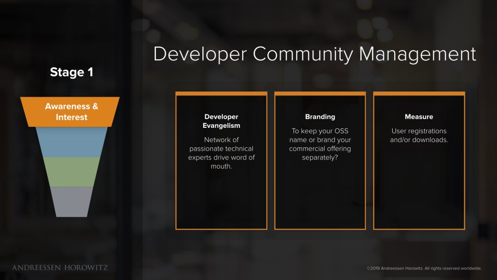 developer community management