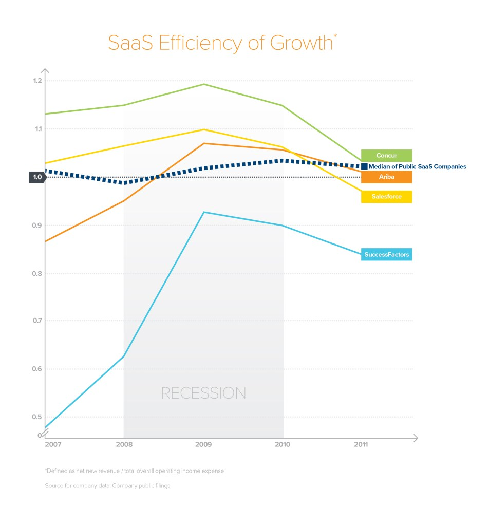 https://i1.wp.com/a16z.com/wp-content/uploads/2020/04/Resiliency-Is-Efficiency_Blog-Graphic_Growth-02.jpg?resize=952%2C1024&ssl=1