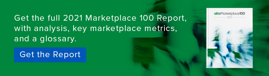 Download the full 2021 a16z Marketplace 100 Report