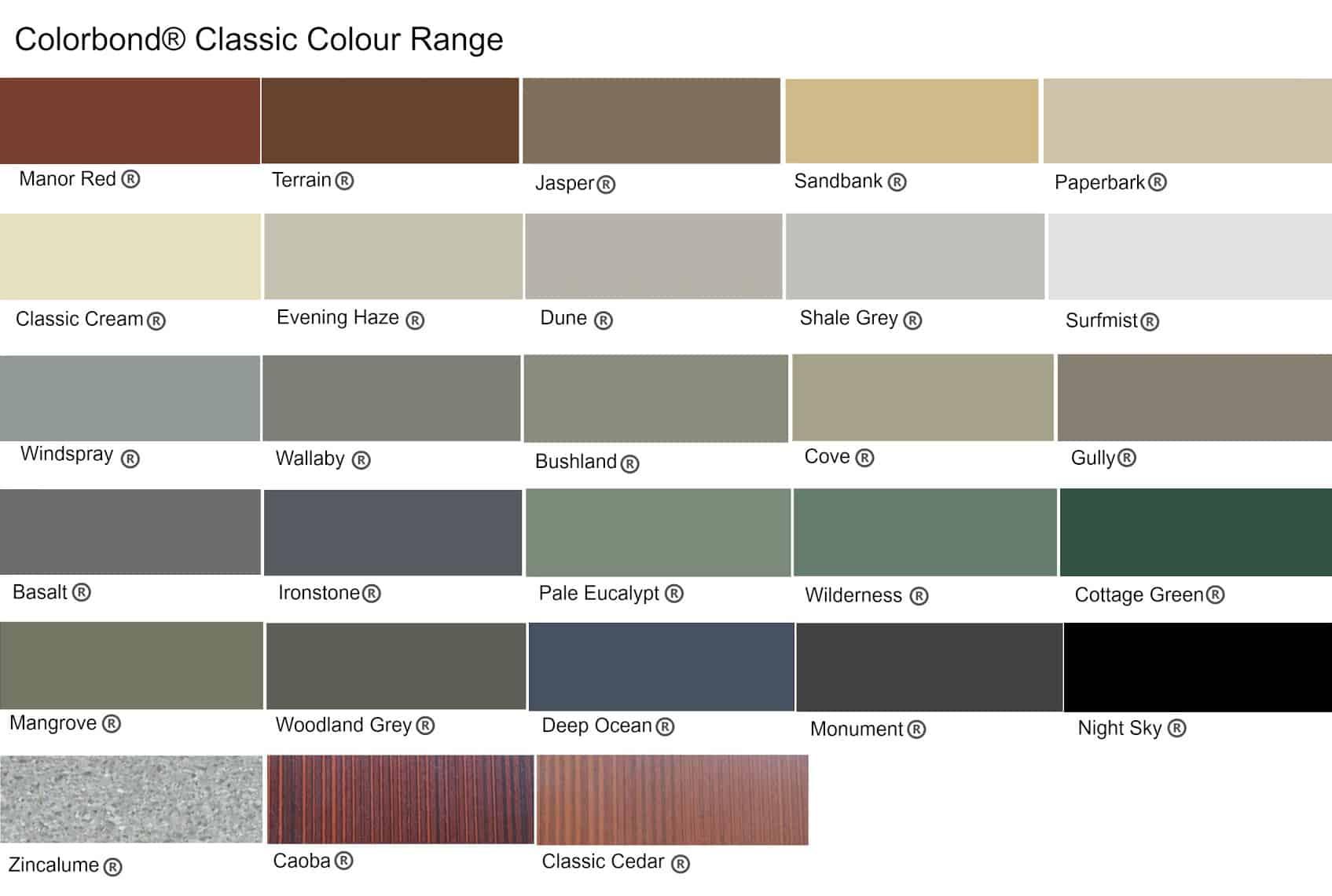 Timber Look Garage Doors in Sydney - A1 Automate on Garage Door Color  id=53482
